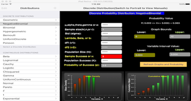 AroniStatMobile™ :  Mobile Statistical Reference Tool for iPad®